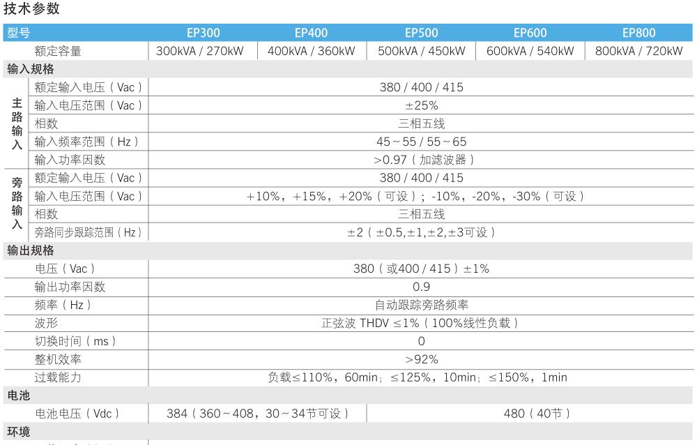 科士达EP系列UPS参数表
